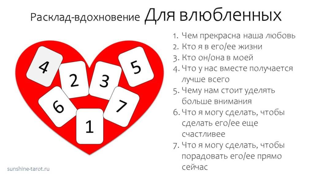расклад для влюбленных